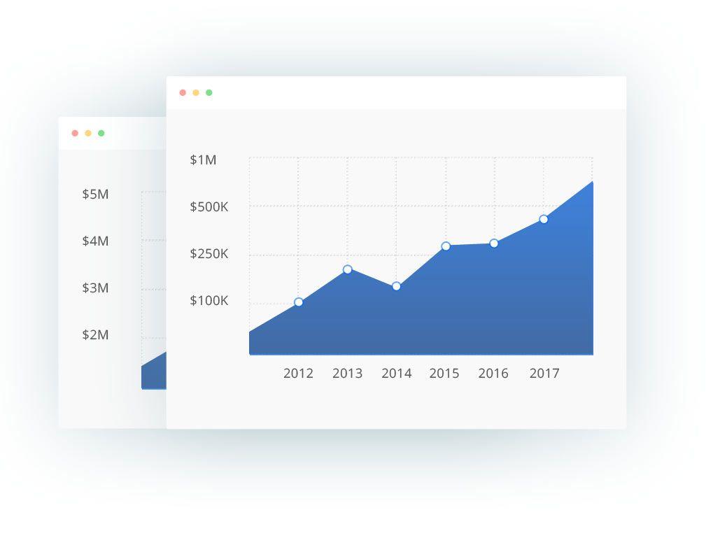 AlphaFlash Ultra low-latency Economic News Feed